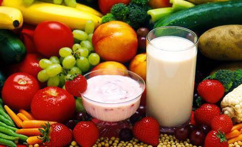 диета при гастрите желудка меню на неделю