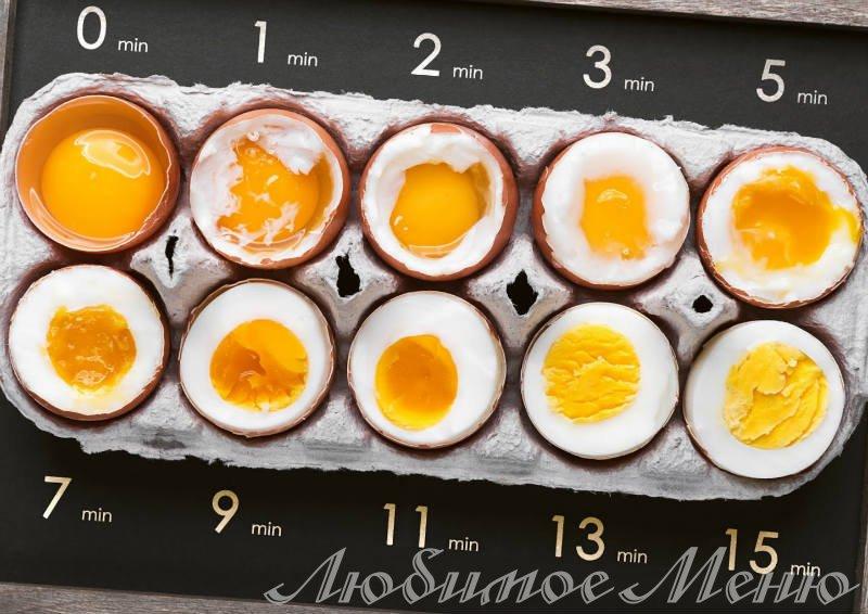 Сколько варить яйцо с жидким желтком