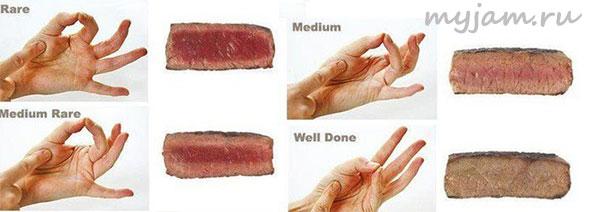 Фото как определить степень прожарки стейка