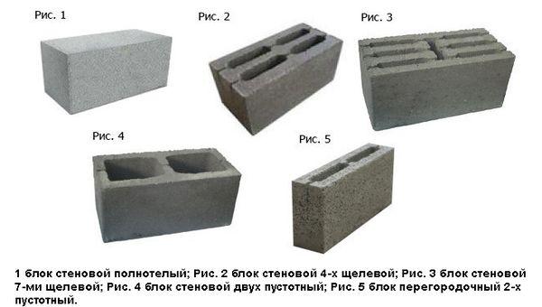 Кировстройиндустрия оборудование для малого бизнеса