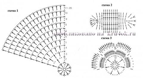Схема вязания крючком детскойПолосатойшапочки