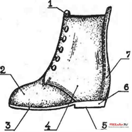 Технология ремонта обуви