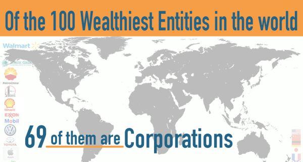 100 Wealthiest Entities