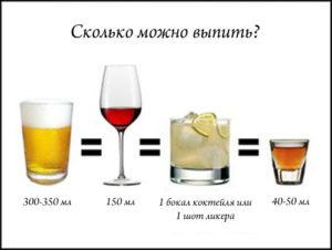 Что будет если пить часто валерьянку