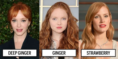 Celebrities with dark red hair
