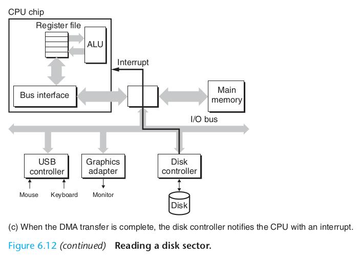 电路 电路图 电子 设计 素材 原理图 707_503