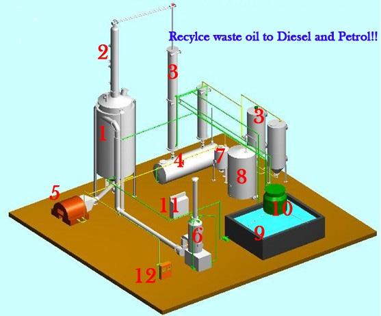 distilationoil3.jpg