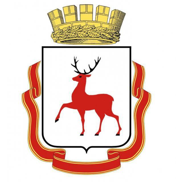 Население нижегородской области