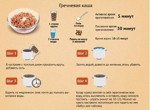 Как варить гречку соотношение воды и крупы
