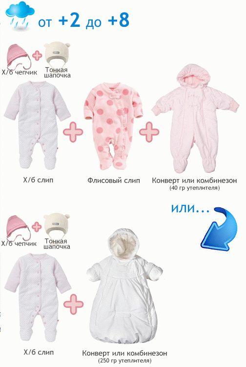 как одеть осенью и весной новорожденного ребенка