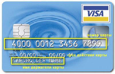 Номер карты и код безопасности