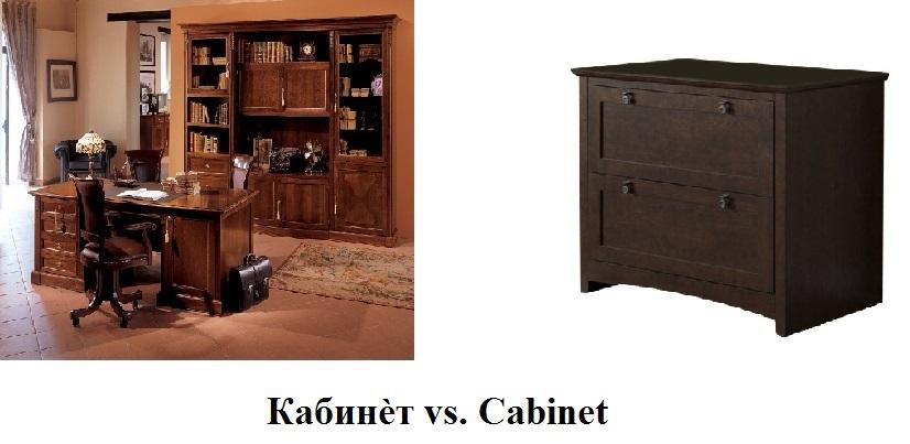 Кабинѐт vs. Cabinet