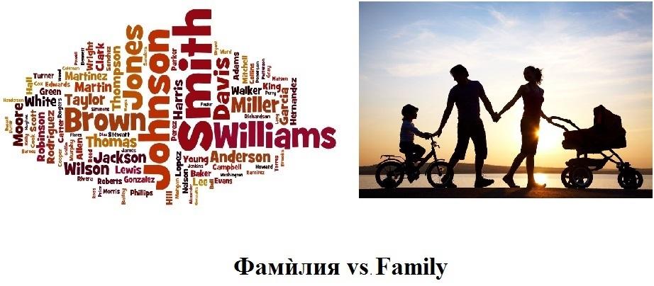 Фамѝлия vs Family