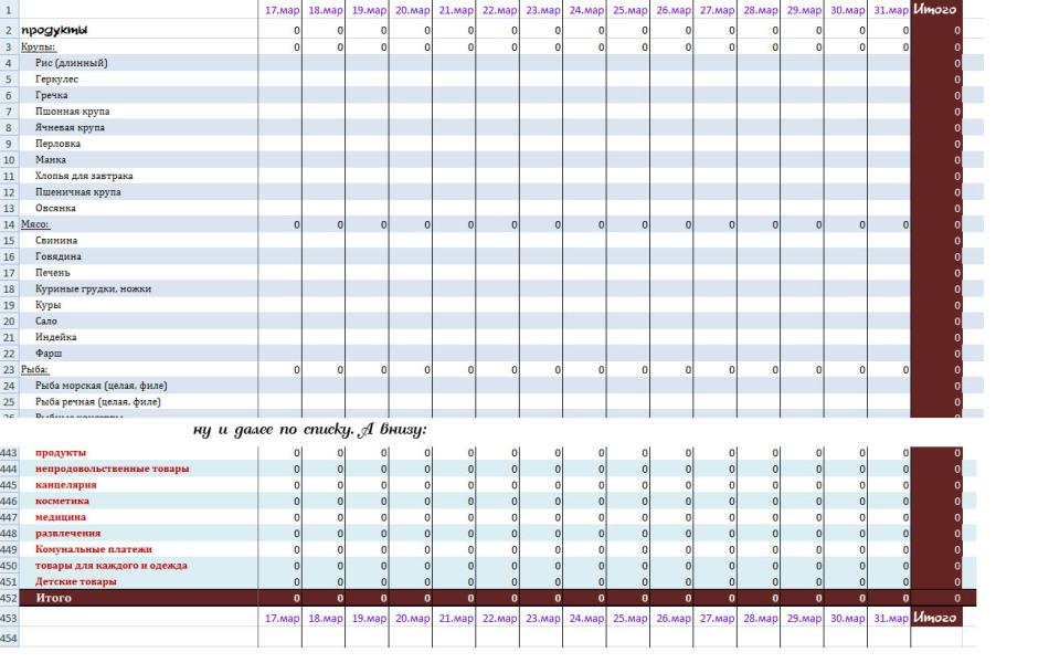 Образец таблицы на компьютере для учета расхода финансов для семьи по системе флай леди