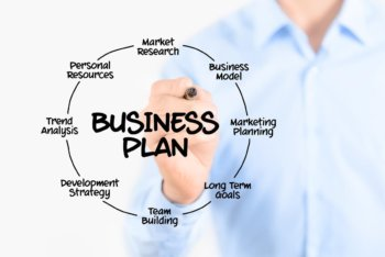 Оценка рисков в бизнес плане