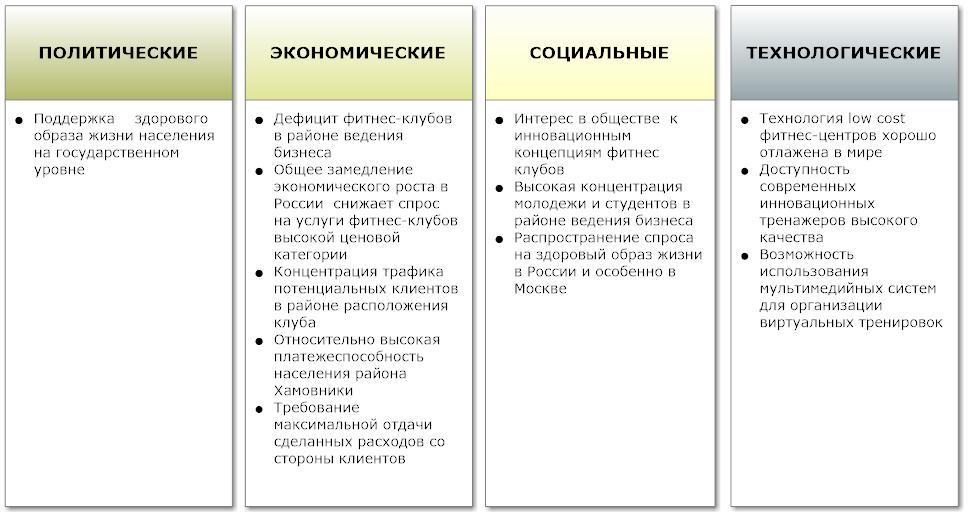 Бизнес план спортивного клуба
