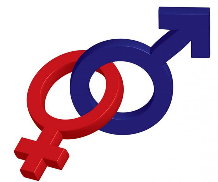 символы гендера