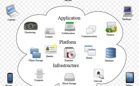 cloud_computing_v9qxvk