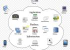 cloud_computing_v9qxvk