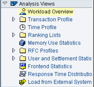 How to Monitor SAP Systems