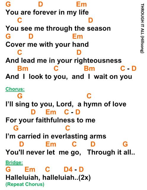 Faith hillsong lyrics and chords