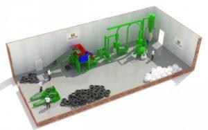 Бизнес-план: производство резиновой крошки