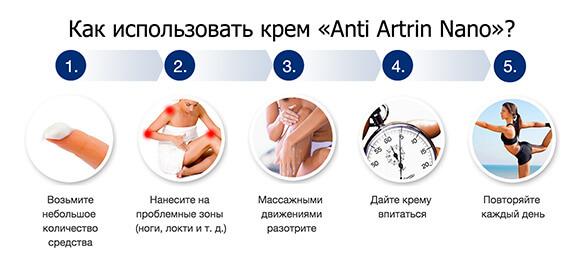 Мазь анти артрит нано