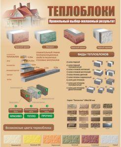 Технология производства теплоблока