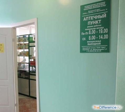Чем отличается аптечный пункт от аптеки