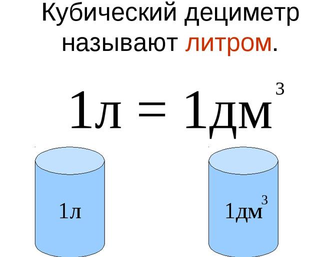 Сколько литров в 1 м 3