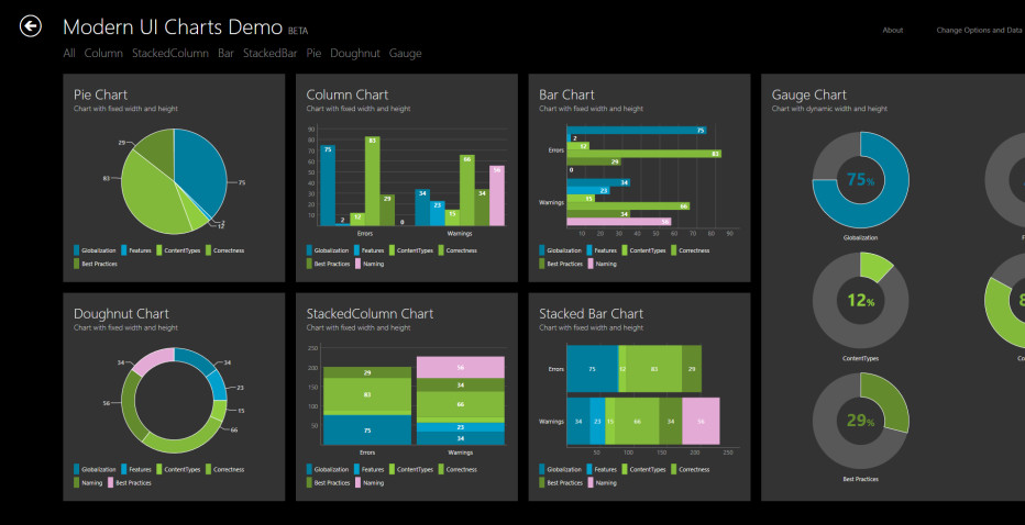 free Metro (Modern UI) charts dark theme