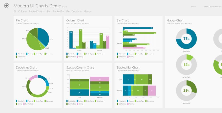 free Metro (Modern UI) charts light theme