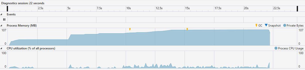 Using SwapChainPanelRenderer to drastically improve performance