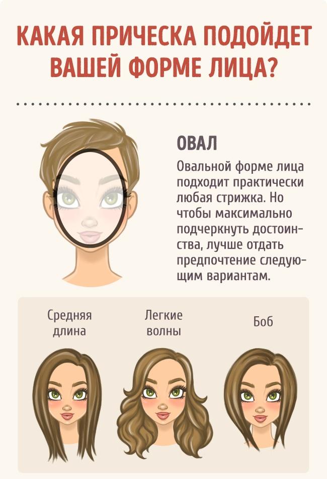 kak-podobrat-prichesku-po-forme-lica 1