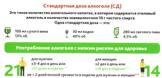 100 грамм спирта это сколько водки