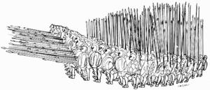 Тактика александр македонский