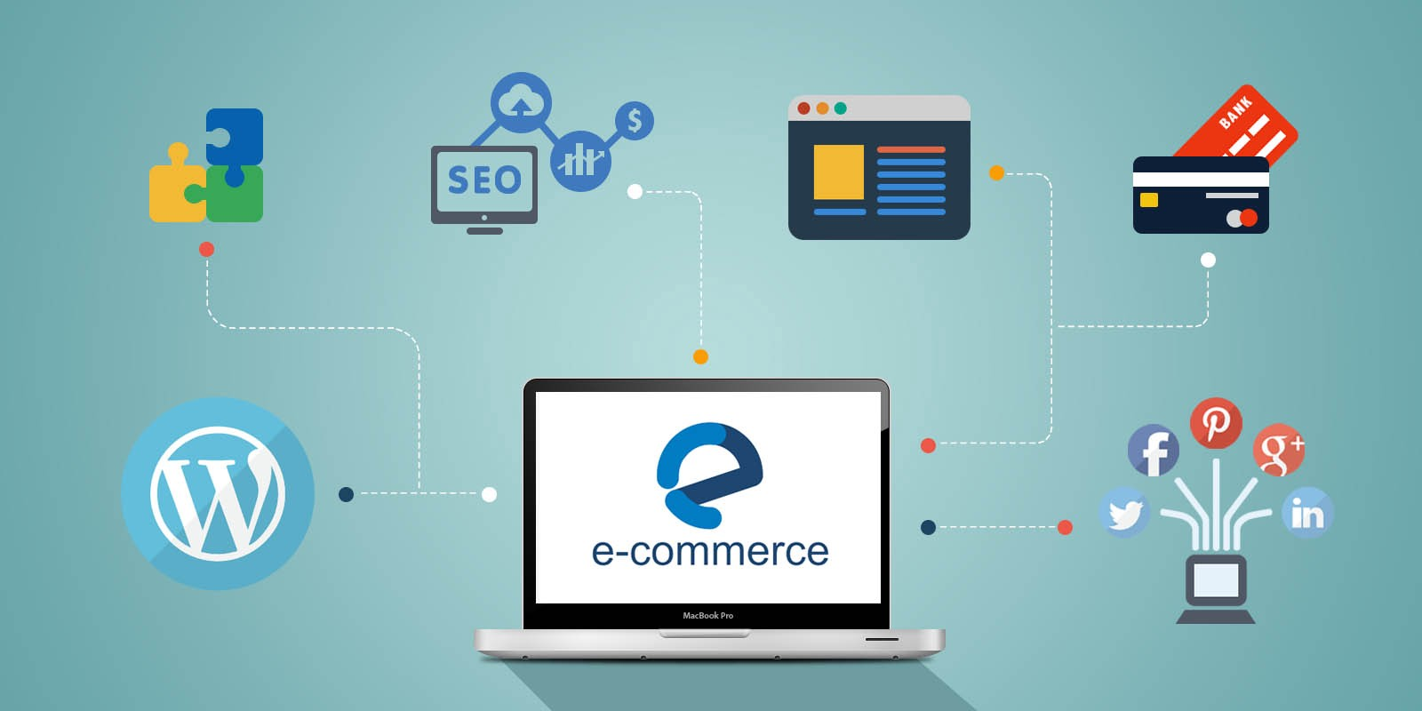 Top 10 eCommerce Websites in the World