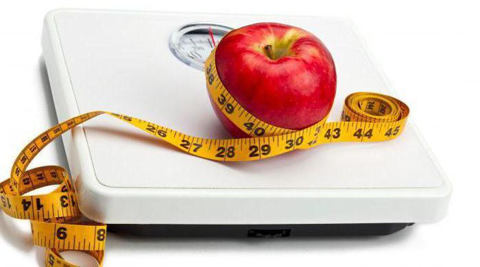 Дробное питание отзывы и результаты