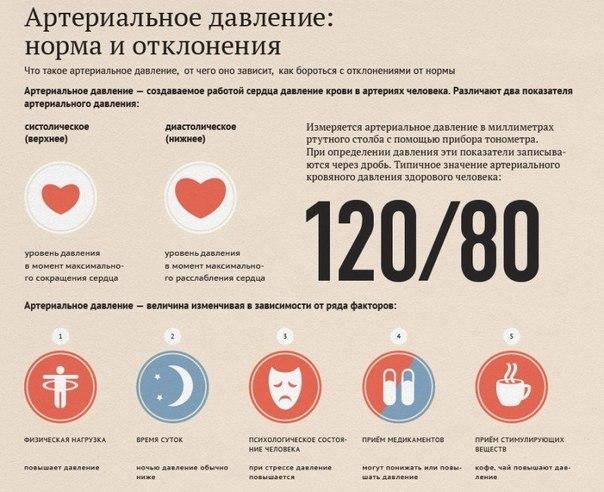 Зображення - Які таблетки підвищують серцевий тиск proxy?url=https://1cardiolog.ua/wp-content/uploads/2017/03/1-1