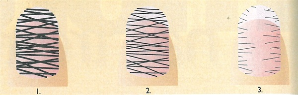 (1)A multi-step filing process starts with a coarse grit file that makes deep scratches in theacrylic. Next a fine grit file makes the scratches shallower. (2) At the final stage, a buffing block smoothes the surface to the point where the scratch pattern virtually disappears. (3) What remains is a smooth plane to reflect the light evenly.