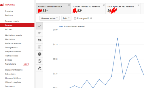 YouTube Earnings Report Views