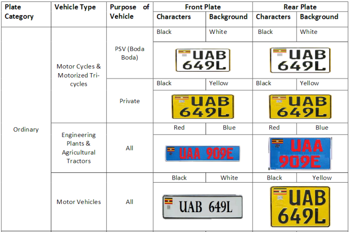Ordinary_Vehicles_and_Cycle_plates_Uganda
