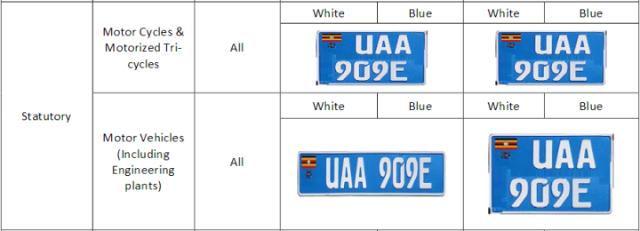 New_Statutory_Vehicle_and_Cycle_plates_Uganda