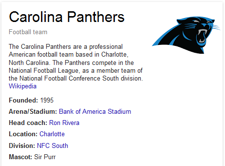 Carolina Panthers NFL Teams