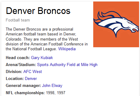 Denver Broncos NFL Teams