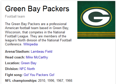Green Bay Packers NFL Teams