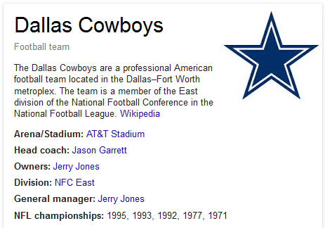 Dallas Cowboys NFL Teams