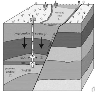 sediment-deposit