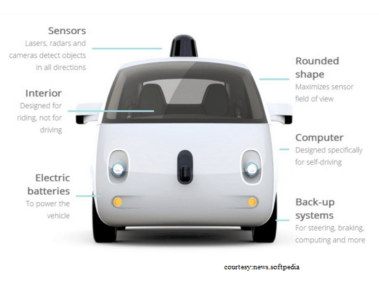 self-driven-car1