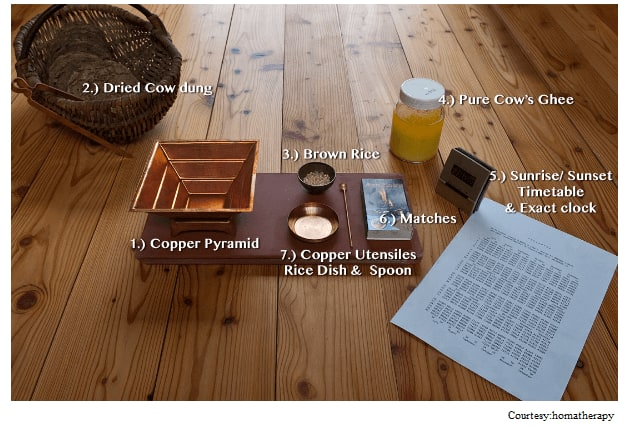 Different items used in Agnihotra